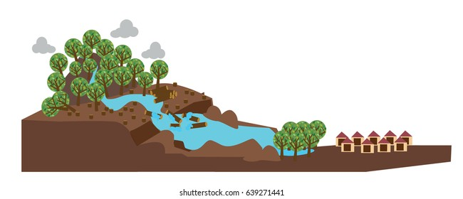 Vector of flooding
