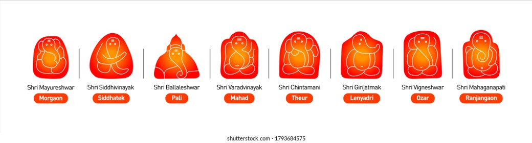 Vector graphic of Ashtavinayak, 8 types & names of  ganesha or Lord Ganapati -  Mayureshwar, Siddhivinayak, Ballaleshwar,  Varadvinayak, Chintamani, Girijatmak, Vigneshwar, Mahaganapati - Maharashtra