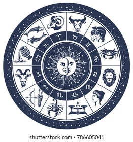 vector graphic illustration - zodiac astrology circle with zodiac signs. Aries, Taurus, Gemini, Cancer, Leo, Virgo, Libra, Scorpio, Sagittarius, Capricorn, Aquarius, Pisces.