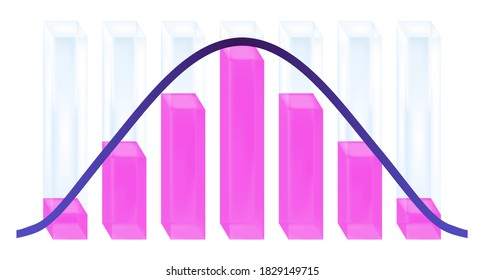 Vector graphical statistical illustration of a normal distribution or Gaussian distribution diagram isolated on white. Columns with pink or purple liquid and violet curve characterizing the histogram.