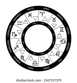 Vector graphics astrology set. A simple geometric representation of the zodiac signs and four elements in circle.  Isolated illustration on white background. Ancient geometry. Mystical sense