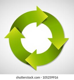 Vector green life cycle diagram / schema