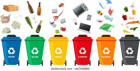 Vector grouping of items that must be recycled