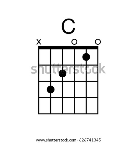 C Chord Diagram - WIRING DATA •