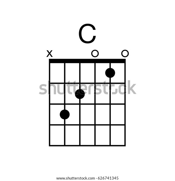 C Chord Diagram - Wiring Diagram Center