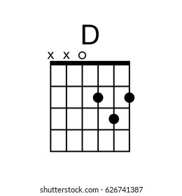 Vector Guitar Chord. D chord diagram. Tab. Tabulation. Tablature. Finger Chart. Basic Guitar Chords. Guitar Lesson. Guitar Cord.