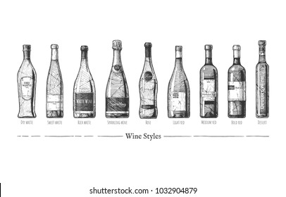 Vector hand drawn illustration of wine styles in vintage engraved style. Rich, Sweet and Dry White, Sparkling, Rose, Light, Medium and Bold Red. Dessert wines.