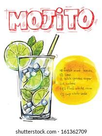 vector hand drawn picture of mojito glass