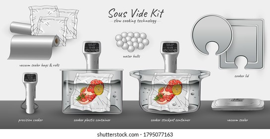 Vector hand drawn sketch banner Sous-Vide Slow Cooking Technology. Horizontal infographics of Sous-Vide Kit - vacuum sealer, bags & rolls, cooker container & lid, precision cooker.