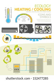 Vector heating and Cooling system concept designs