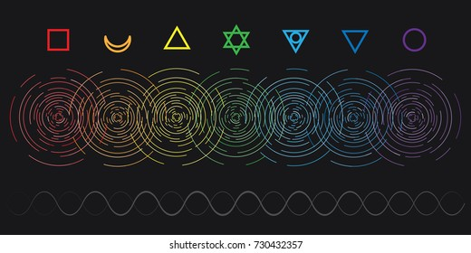 Vector Horizontal Abstract Illustration Seven Chakras Stock Vector