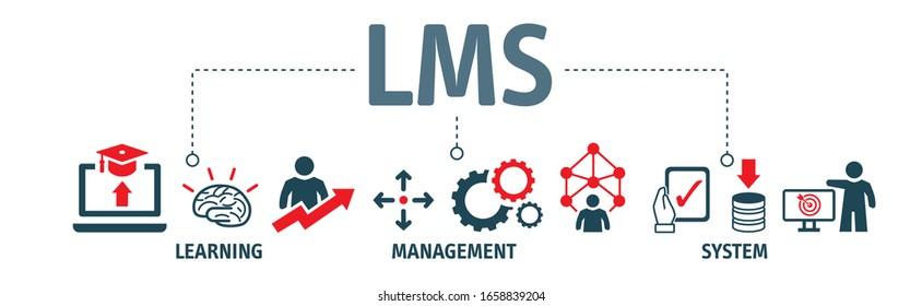 Horizontales Banner mit Symbolen und Schlagwörtern in der Vektorillustration. Konzept des Lernmanagementsystems - LMS