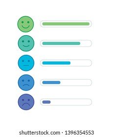 Vector horizontal mood tracker set. Smile with progress bar with five gradation from violet disappointment to green happy. Element of UI design for estimating client service assessment, web, ui.
