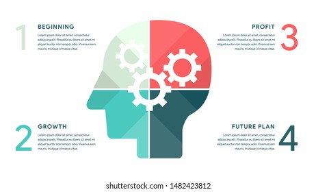Vector Human Head or Mind for Business infographics concept with 4 options, parts, steps, processes. 16x9 slide clean white template