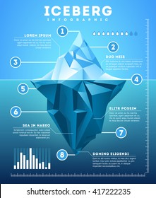 Vector iceberg infographic. Iceberg template business metaphor, financial info polygon iceberg illustration