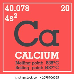 Vector Icon of the Periodic Table of Mendeleev - Ca. Chemical element Ca with atomic mass designation, Electronic configuration, Melting point, Boiling point and name. Text: Ca Calcium.