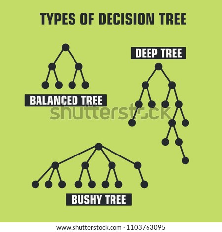 Vector Icon Schematic Types Tree Decision Stock Vector (Royalty Free on tree cable, tree diagram, tree cell, tree visualization, tree switch, tree guide, tree maintenance, tree photograph, tree tutorial, tree anatomy, tree graph, tree wire, tree project, tree blueprint, tree display, tree roots silhouette, tree box, tree 3d, tree trench, tree chart,
