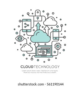 Vector Icon Style Illustration of Cloud Computing Technology, Hosting, Cloud Management, Data Security, Server Storage, Api, Mobile and Desktop Memory, Isolated Web Design Template
