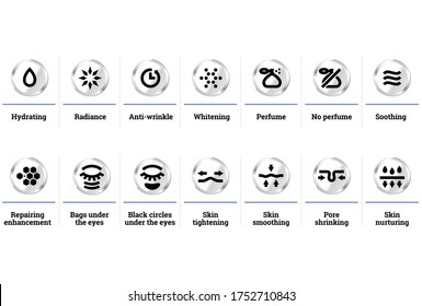 Vector icons set for cosmetic dermatology products packaging