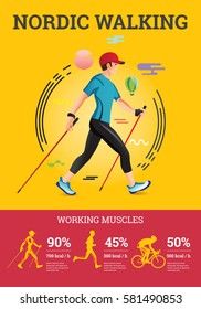 Vector illustrated infographics poster for Nordic Walking. The flat illustration of sport hiking man.
