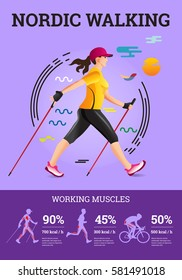 Vector illustrated infographics poster for Nordic Walking. The flat illustration of sport hiking woman.