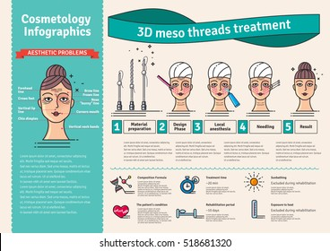 Vector Illustrated set with 3d Meso Thread Face Lift therapy. Infographics with icons of medical cosmetic procedures for skin.