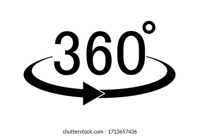 Vector illustration of a 360 degree angle on a white background.