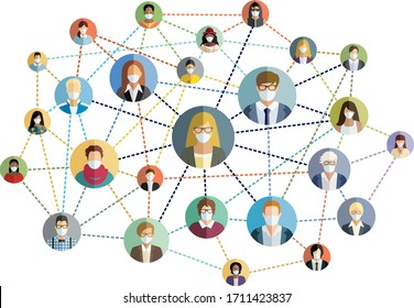 Vector illustration of an abstract social network scheme, which contains people in medical face masks connected to each other.