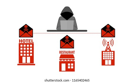 Vector illustration of AdvisorsBot malware attack on Hotels, Restaurant and Telecommunication. Cyber security concept.