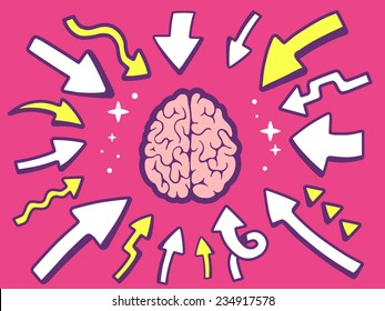 Vector illustration of arrows point to icon of  brain on pink background. Line art design for web, site, advertising, banner, poster, board and print.