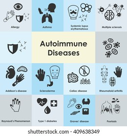 vector illustration / autoimmune diseases icons / autoimmune disorders images with names