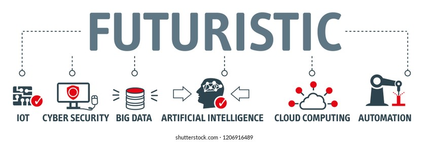 Vector illustration banner Futuristic concept with keywords and icons. IOT, cyber security, big data, Cloud computing, Ai, and automation.