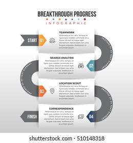 Vector illustration of breakthrough progress infographic design element.