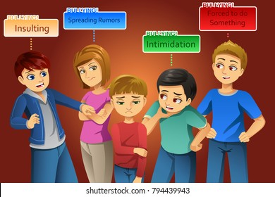 A vector illustration of Bullying Poster Concept
