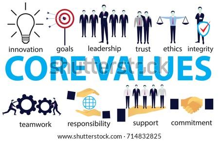 Vector Illustration Business Core Values Concept Stock Vector