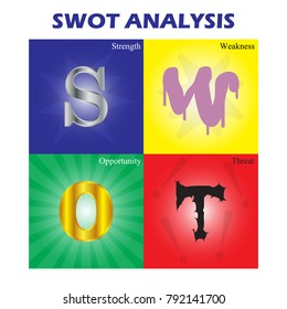 Vector Illustration Business, Education SWOT Analysis Colorful Diagram As Quadrant; Metal Strength, Melting Weakness, Golden Opportunity, Spiky Threat. Controllable And Uncontrollable Factors.