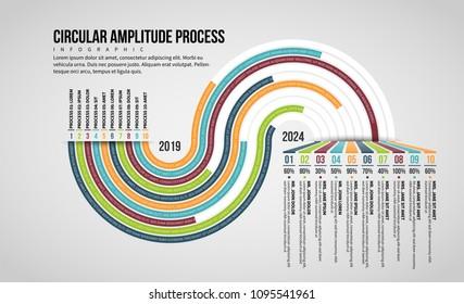 Vector illustration of Circular Amplitude Process Infographic design element.