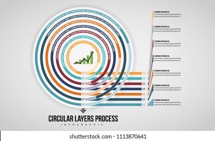 Vector illustration of Circular Layers Process Infographic desgin element.