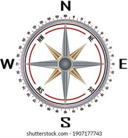 Vector illustration of close up compass isoleted on white background