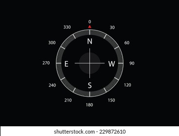 Vector illustration of compass