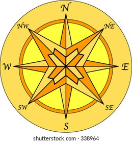 Vector illustration of a compass