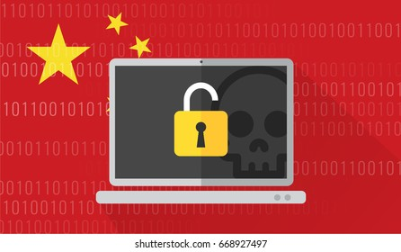 vector illustration of a computer attacked by hacker cybercrime with china flag background