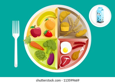 A vector illustration of different food groups on a plate