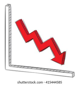 Vector Illustration Doodle of Downtrend  Chart and Graph