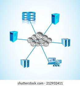 Vector illustration of Enterprise Application Integration with Cloud Computing - Cloud Integration