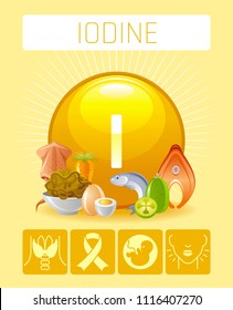 Vector illustration eps10, isolated background. Realistic Iodine I mineral vitamin supplement icons. Food and drink healthy diet symbol, 3d medical infographics poster template. Flat benefits design