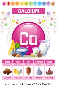 Vector illustration eps10, isolated background. Realistic Calcium Ca mineral vitamin supplement icons. Food and drink healthy diet symbol, 3d medical infographics poster template. Flat benefits design