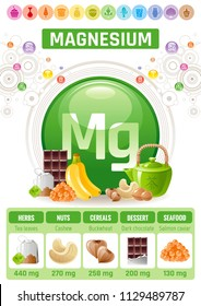 Vector illustration eps10, isolated background. Realistic Magnesium Mg mineral vitamin supplement icons. Food and drink healthy diet symbol 3d medical infographics poster template. Flat benefit design