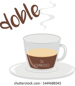 """Vector illustration of an Espresso Doppio coffee cup icon with its preparation and proportions and names in spanish, including the title """"Double""""."""