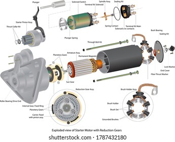 Vector Illustration: Exploded view of starter motor with reduction gears
